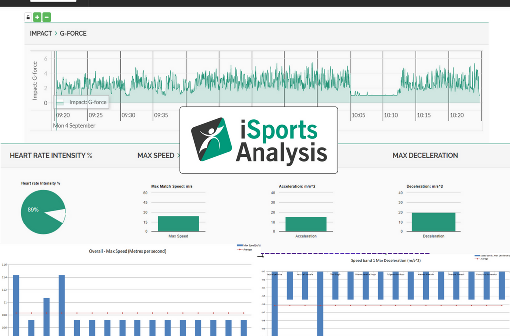 Which sports use data analysis? - iSportsAnalysis com