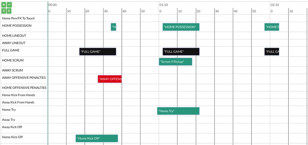 Sports Video Analysis Timeline