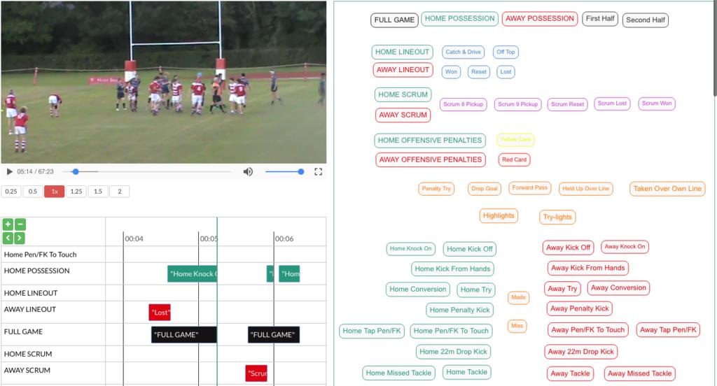 Sports Video Analysis