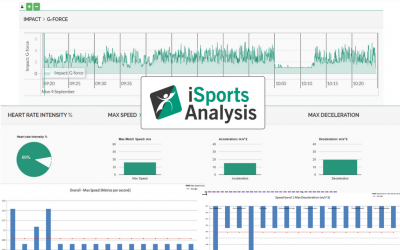 Which sports use data analysis?
