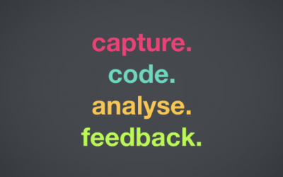Capture, Code, Analyse, Feedback – The 4 Principles of Performance Analysis